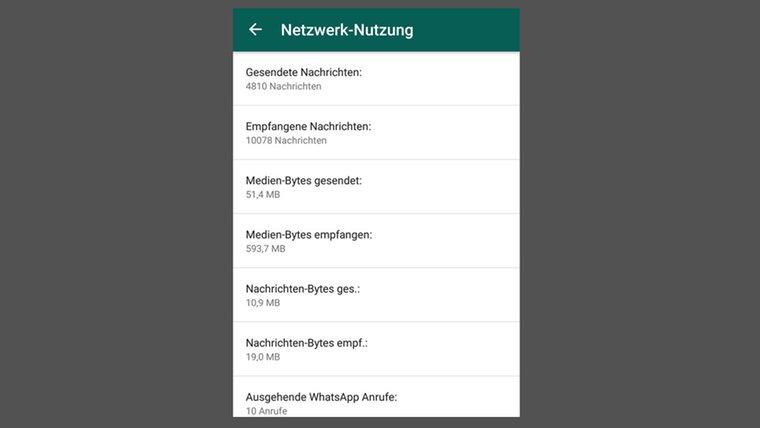 Wer Schreibt Mit Wem Whatsapp